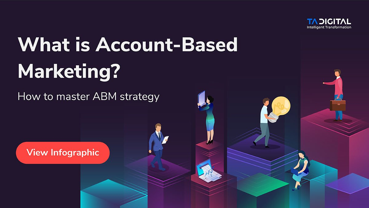 abm blog infographic