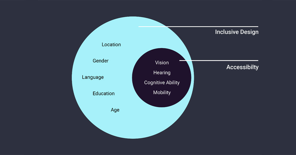 Inclusive Design isn't a challenge — it's an opportunity